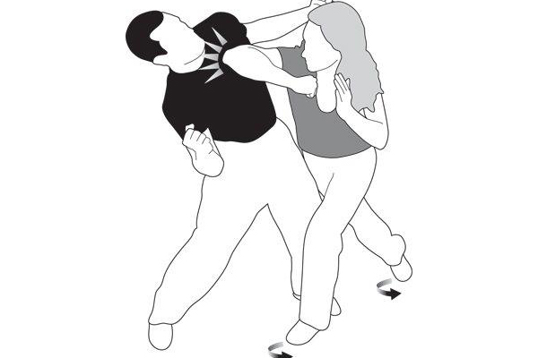 Women's Self-Defense