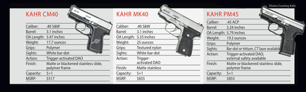 Kahr Specifications