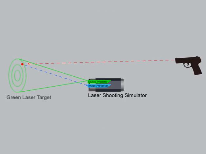 egismos, laser, lasers, tactical light, tactical laser, tactical lights, tactical lasers