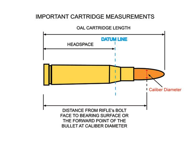 RCBS Precision Mics, RCBS, precision mics, rcbs precision mic, RCBS Precision Mics catridge measurement