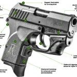 Remington RM380, remington, RM380, RM380 pistol, Remington RM380 pistol, RM380 handgun, RM380 features