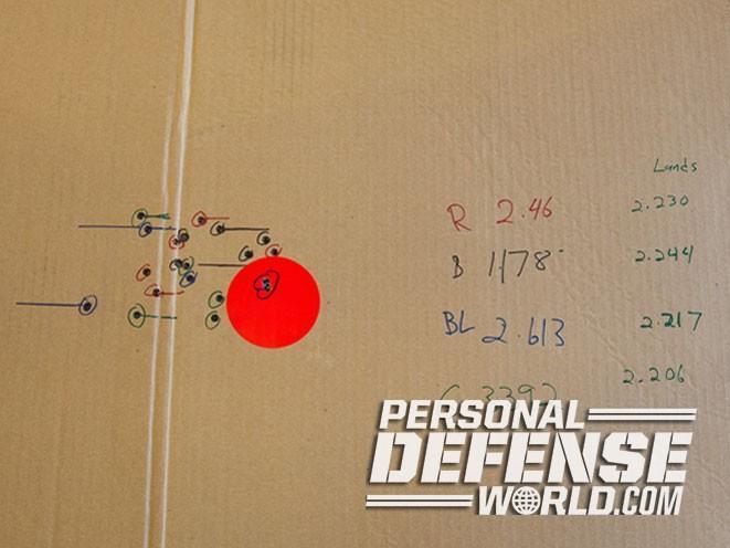 reload, reloading, gunwerks, gunwerks class, gunwerks range test, gunwerks target
