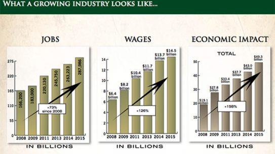 gun industry, gun industry jobs, nssf, national shooting sports foundation