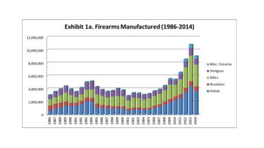 atf, gun, guns firearm, firearms
