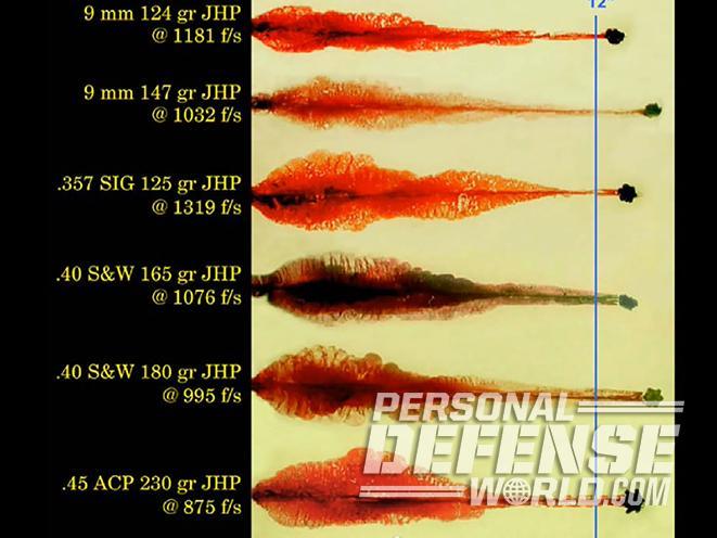 9mm vs 40 vs 45 gun test