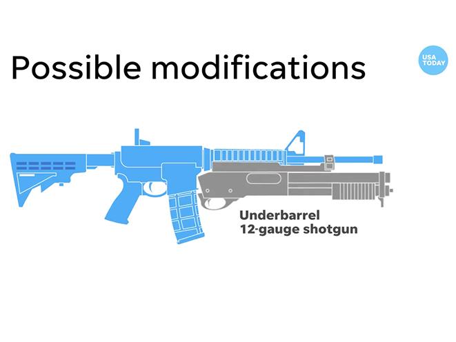 usa today chainsaw bayonet shotgun attachment