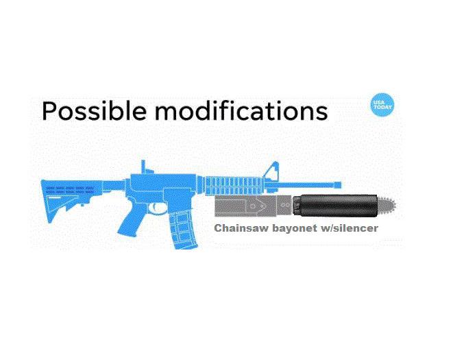 USA Today AR Bayonet suppressed