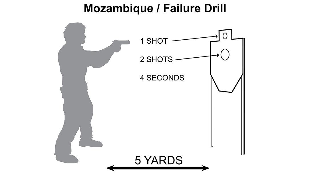 crimson trace laserguard remington rm380 pistol test