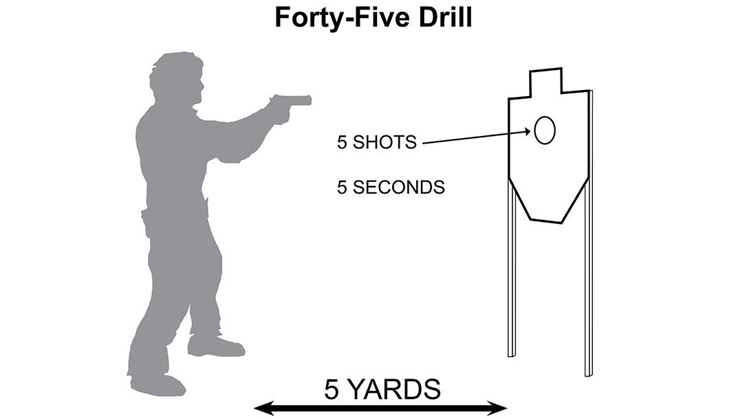 crimson trace laserguard remington rm380 pistol forty-five drill