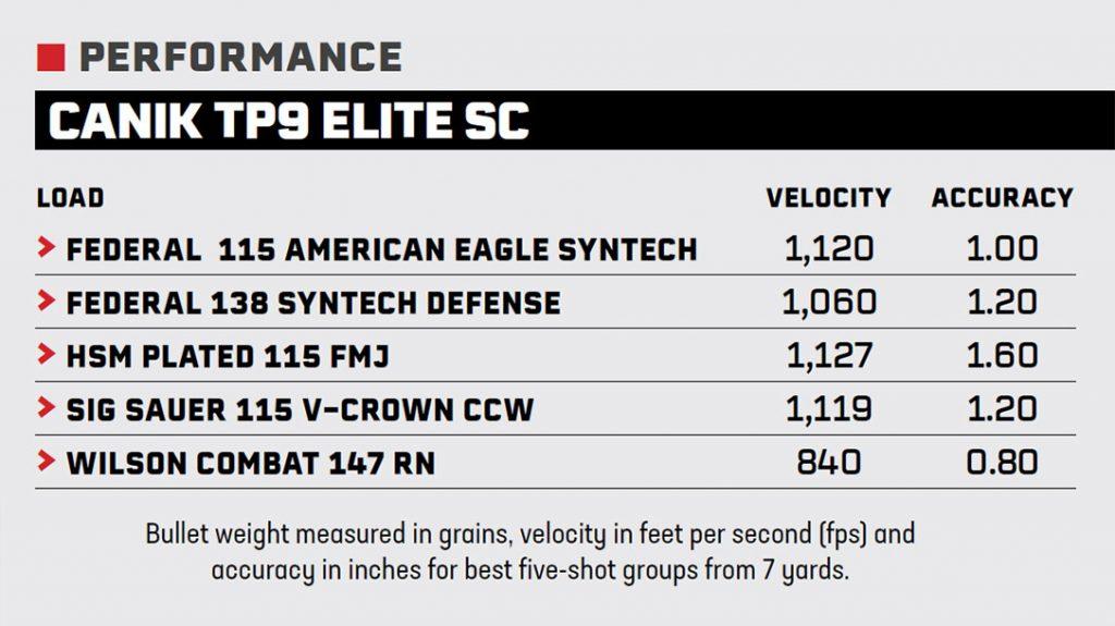 Canik TP9 Elite Sub-Compact performance.